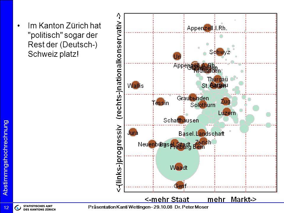 Präsentation Kanti Wettingen– 29.10.08 Dr. Peter Moser Abstimmngshochrechnung 12 Im Kanton Zürich hat