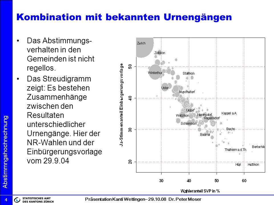 Präsentation Kanti Wettingen– 29.10.08 Dr. Peter Moser Abstimmngshochrechnung 4 Kombination mit bekannten Urnengängen Das Abstimmungs- verhalten in de