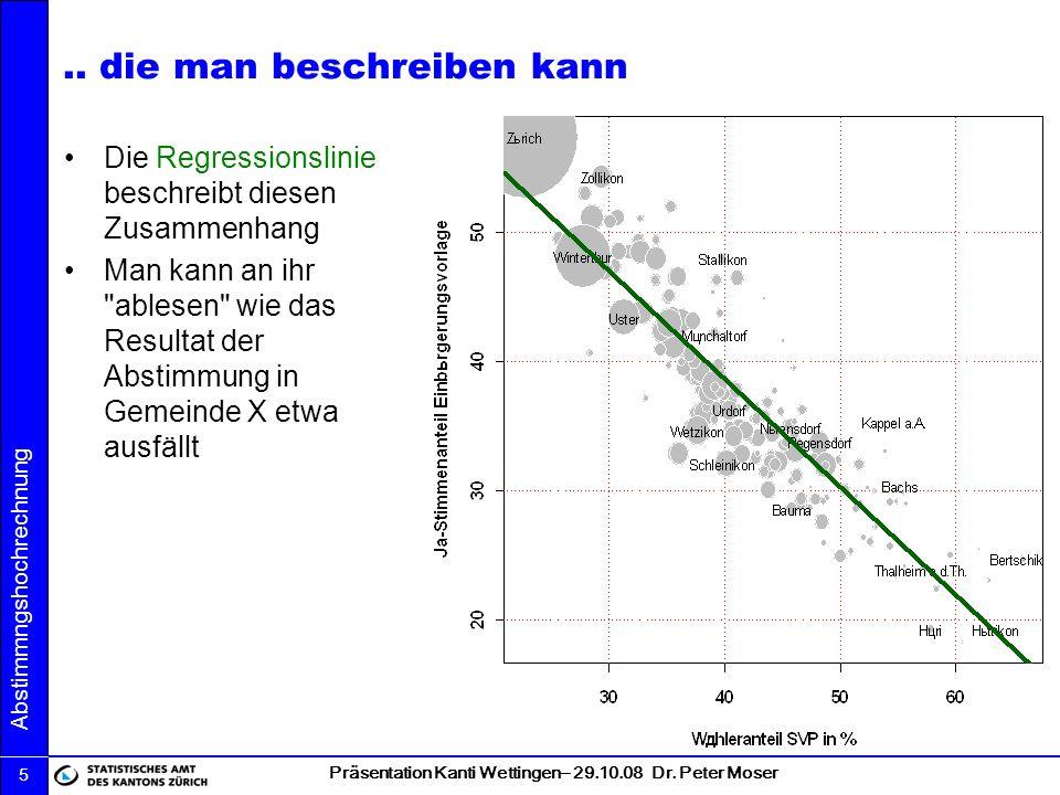 Präsentation Kanti Wettingen– 29.10.08 Dr. Peter Moser Abstimmngshochrechnung 5.. die man beschreiben kann Die Regressionslinie beschreibt diesen Zusa