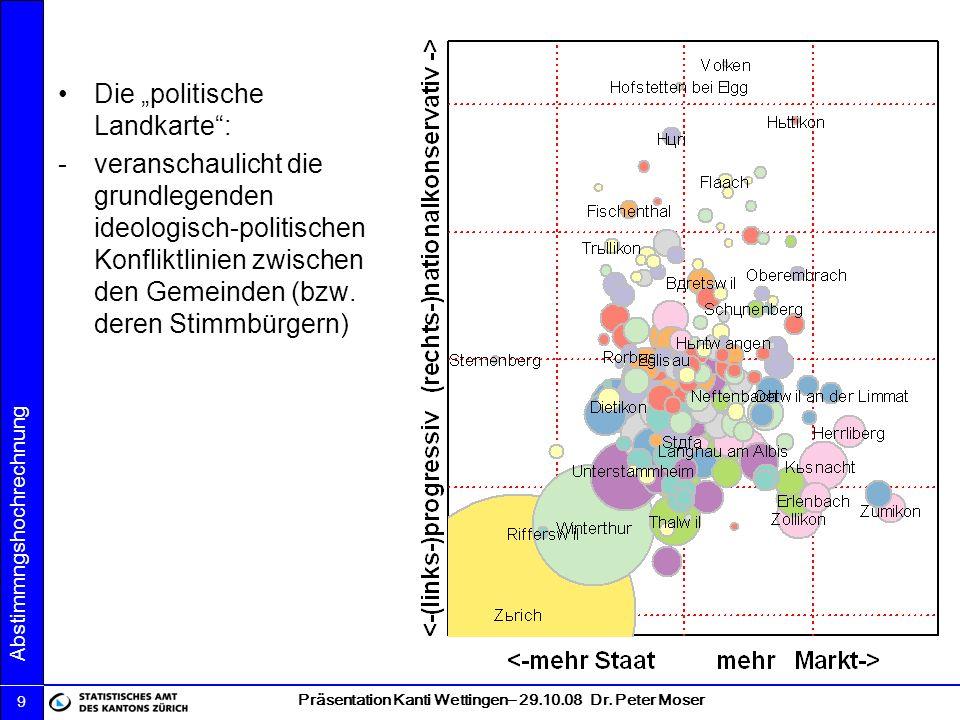 Präsentation Kanti Wettingen– 29.10.08 Dr. Peter Moser Abstimmngshochrechnung 9 Die politische Landkarte: -veranschaulicht die grundlegenden ideologis