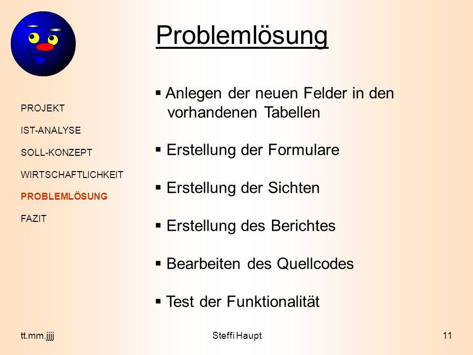 Problemlösung PROJEKT IST-ANALYSE SOLL-KONZEPT WIRTSCHAFTLICHKEIT PROBLEMLÖSUNG FAZIT 11tt.mm.jjjjSteffi Haupt Anlegen der neuen Felder in den vorhand