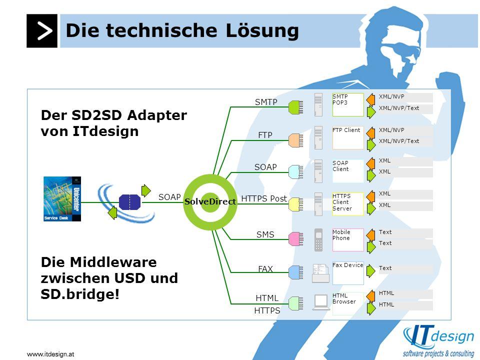 Der SD2SD Adapter Funktion des SD2SD Adapters Der SD2SD Adapter ist die fertige Lösung zur Anbindung ihres Unicenter® Service Desk von Computer Associates an alle Ihre Service Partner mittels SD.bridge von SolveDirect.