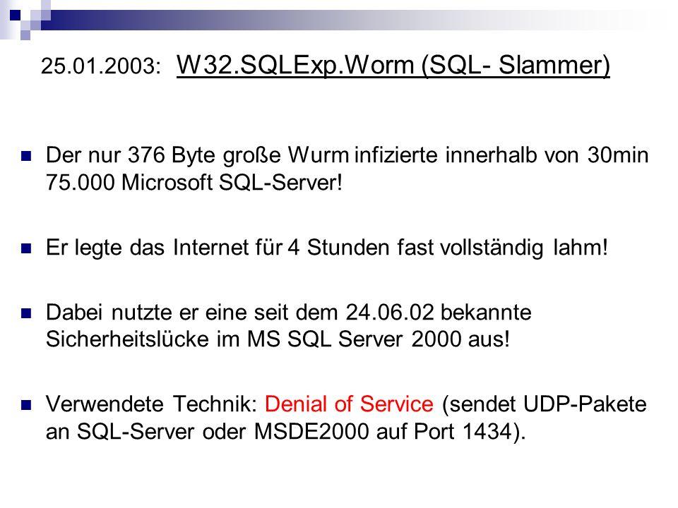 25.01.2003: W32.SQLExp.Worm (SQL- Slammer) Der nur 376 Byte große Wurm infizierte innerhalb von 30min 75.000 Microsoft SQL-Server! Er legte das Intern