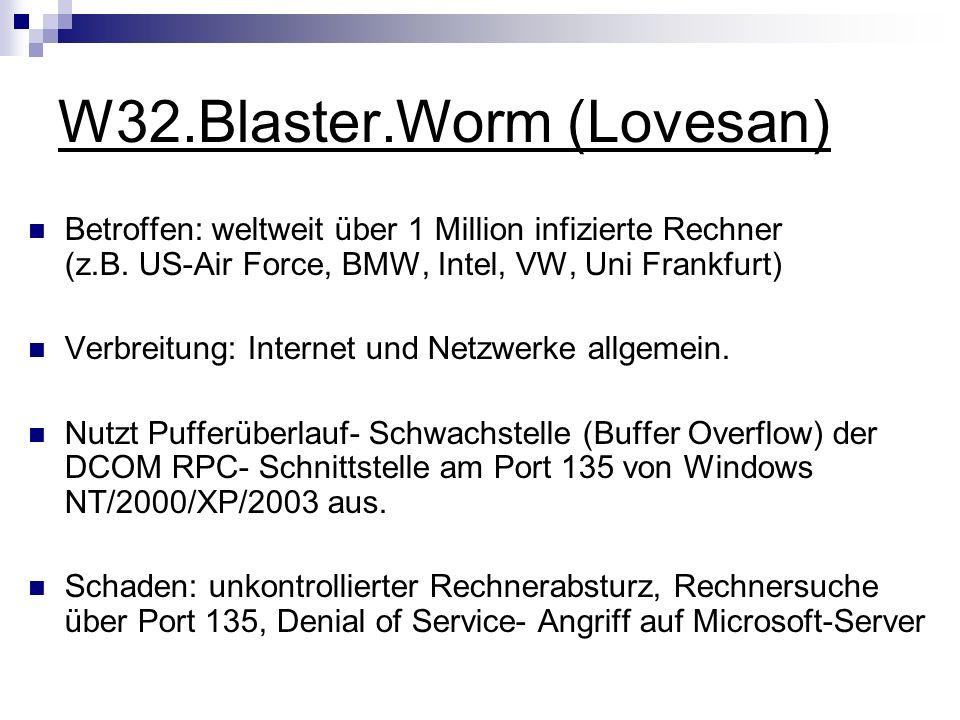 W32.Blaster.Worm (Lovesan) Betroffen: weltweit über 1 Million infizierte Rechner (z.B. US-Air Force, BMW, Intel, VW, Uni Frankfurt) Verbreitung: Inter