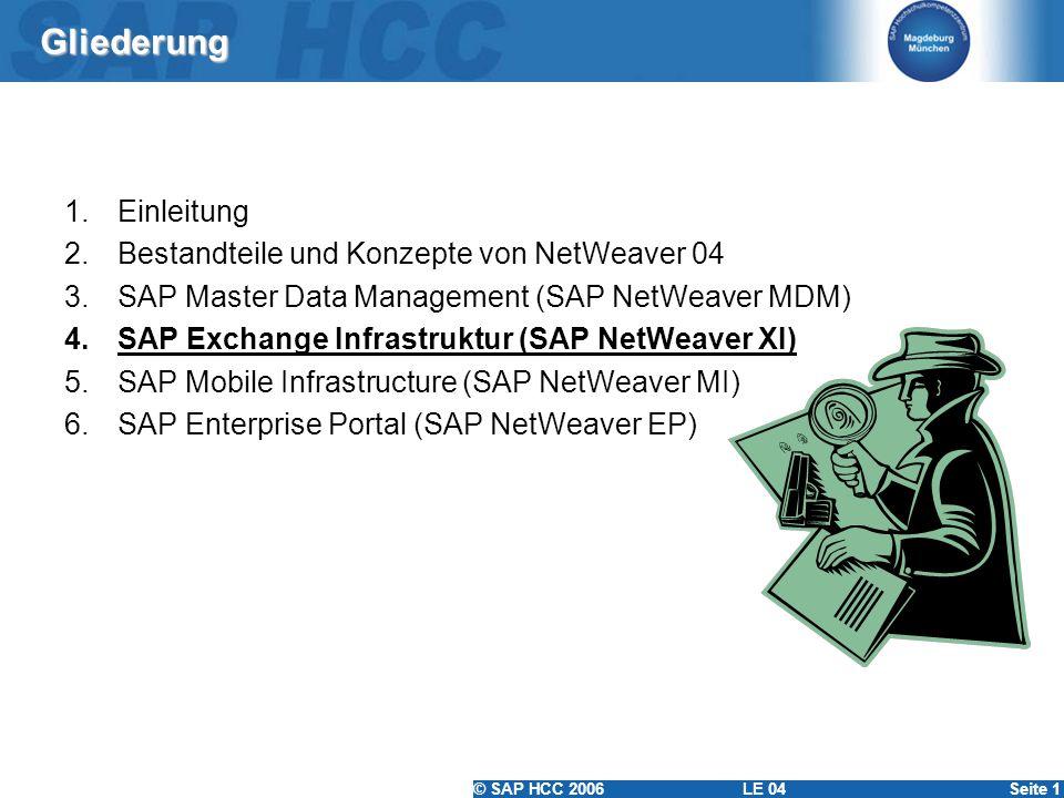 © SAP HCC 2006 LE 04Seite 1 Gliederung 1.Einleitung 2.Bestandteile und Konzepte von NetWeaver 04 3.SAP Master Data Management (SAP NetWeaver MDM) 4.SA