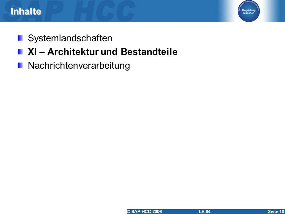 © SAP HCC 2006 LE 04Seite 10 Inhalte Systemlandschaften XI – Architektur und Bestandteile Nachrichtenverarbeitung
