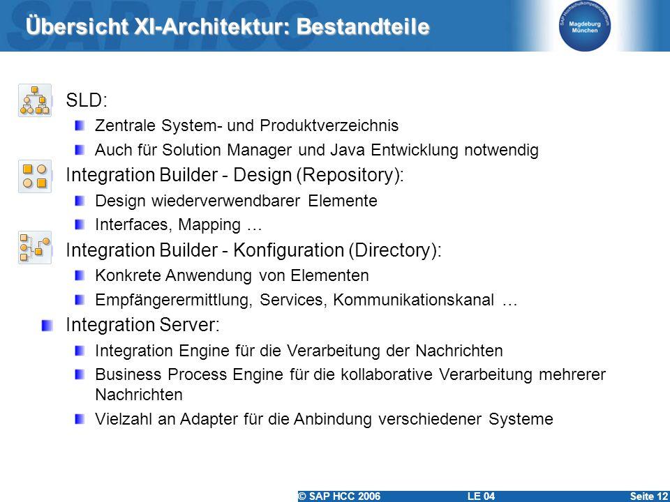 © SAP HCC 2006 LE 04Seite 12 Übersicht XI-Architektur: Bestandteile SLD: Zentrale System- und Produktverzeichnis Auch für Solution Manager und Java En
