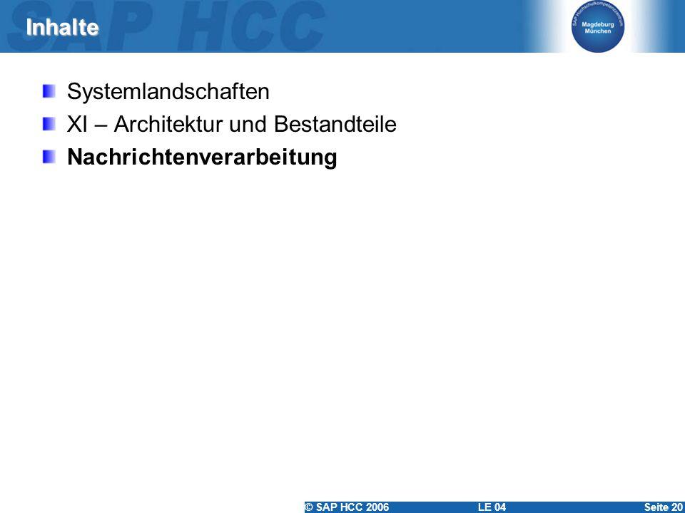 © SAP HCC 2006 LE 04Seite 20 Inhalte Systemlandschaften XI – Architektur und Bestandteile Nachrichtenverarbeitung