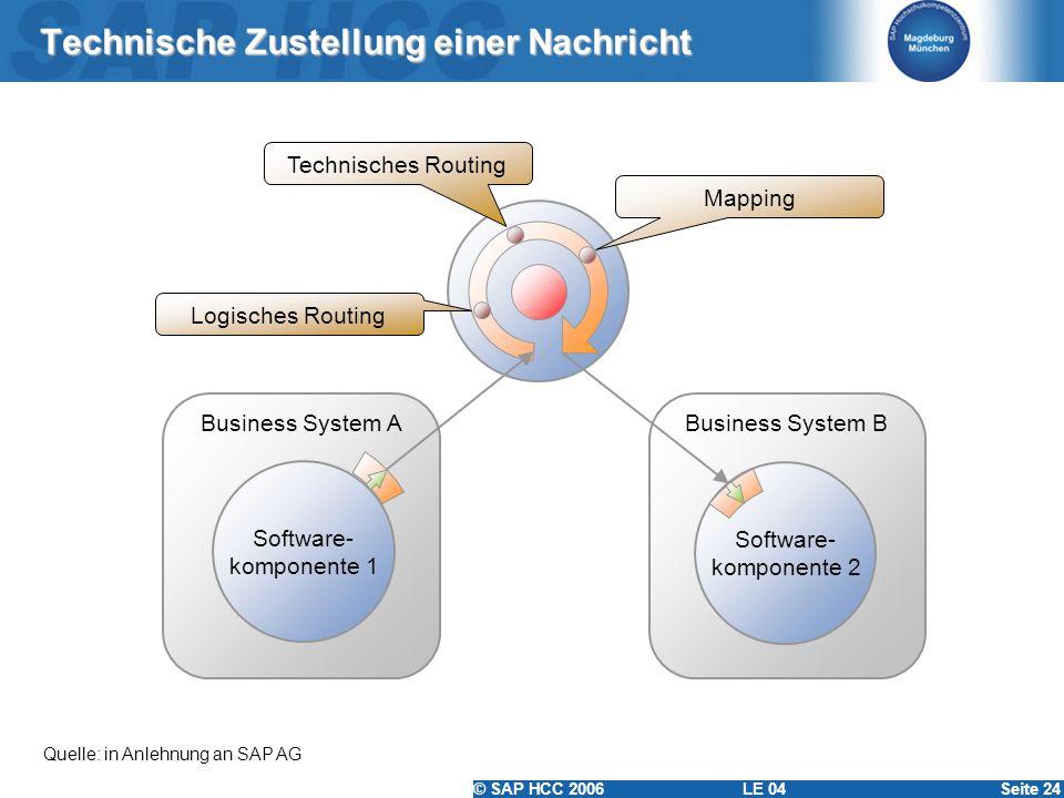 © SAP HCC 2006 LE 04Seite 24 Technische Zustellung einer Nachricht Quelle: in Anlehnung an SAP AG Logisches Routing Technisches Routing Mapping Busine