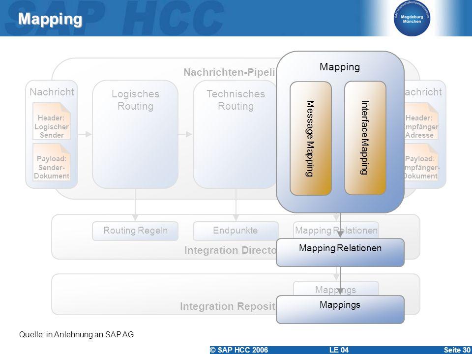 © SAP HCC 2006 LE 04Seite 30 Mapping Quelle: in Anlehnung an SAP AG Nachrichten-Pipeline Nachricht Payload: Sender- Dokument Header: Logischer Sender