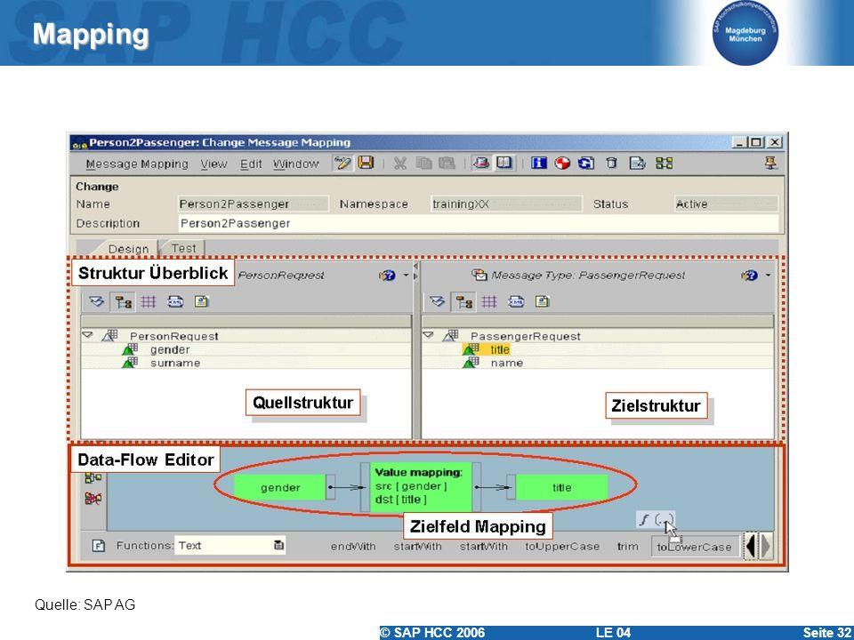 © SAP HCC 2006 LE 04Seite 32 Mapping Quelle: SAP AG