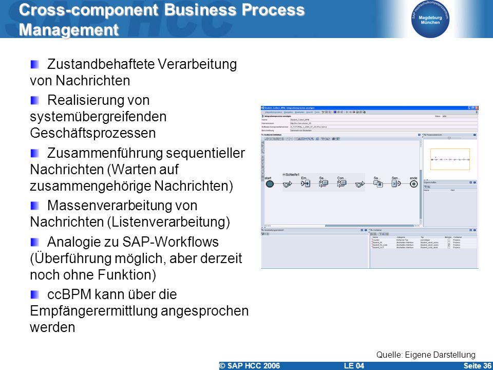 © SAP HCC 2006 LE 04Seite 36 Cross-component Business Process Management Zustandbehaftete Verarbeitung von Nachrichten Realisierung von systemübergrei