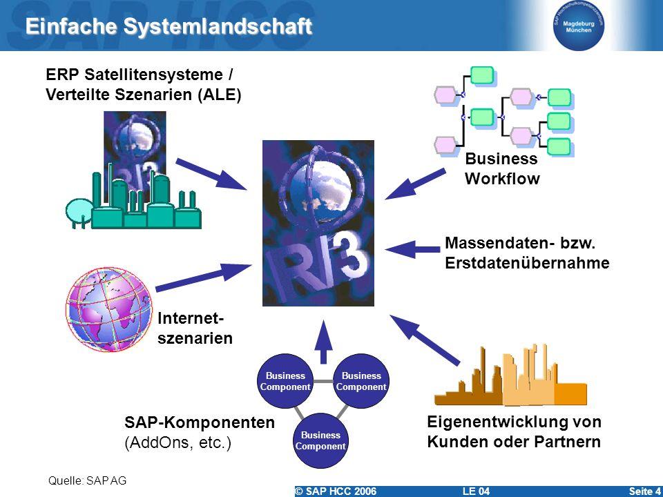 © SAP HCC 2006 LE 04Seite 4 Einfache Systemlandschaft Quelle: SAP AG ERP Satellitensysteme / Verteilte Szenarien (ALE) Business Workflow Internet- sze