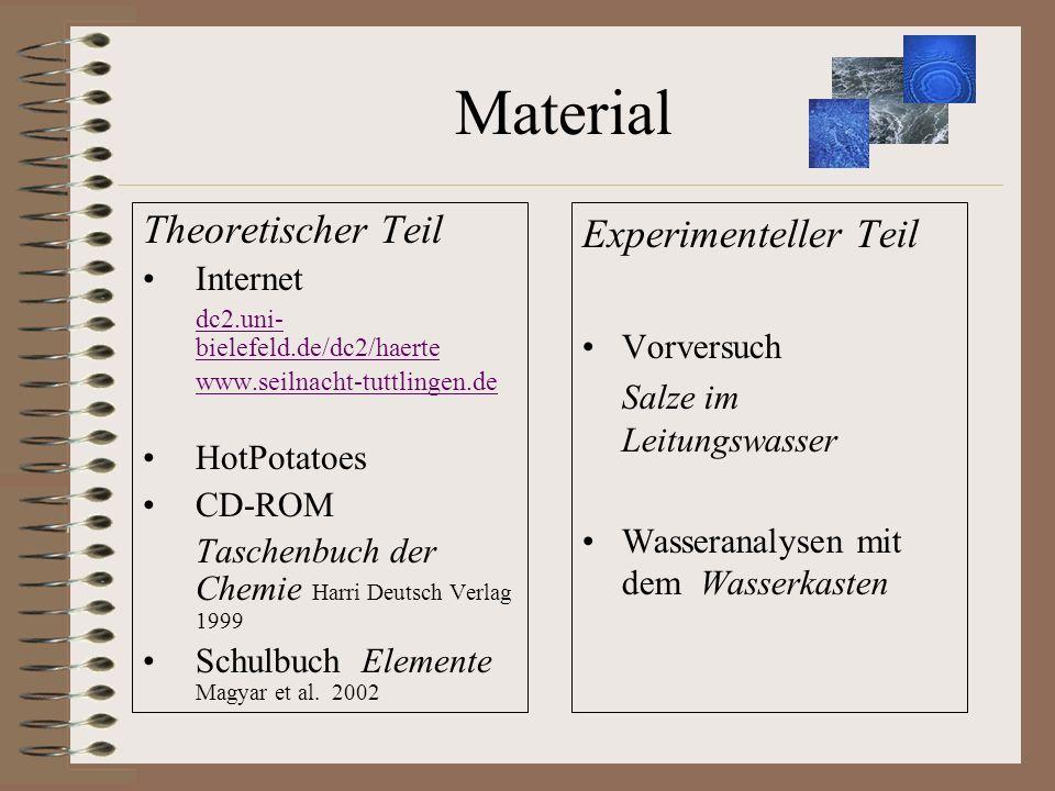 Material Theoretischer Teil Internet dc2.uni- bielefeld.de/dc2/haerte www.seilnacht-tuttlingen.de HotPotatoes CD-ROM Taschenbuch der Chemie Harri Deut