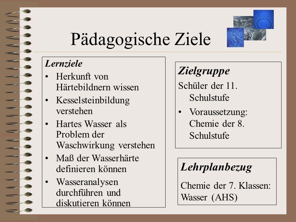 Grobzeitplan Insgesamt: ca.4 Unterrichtseinheiten: (I-II)Einstieg.
