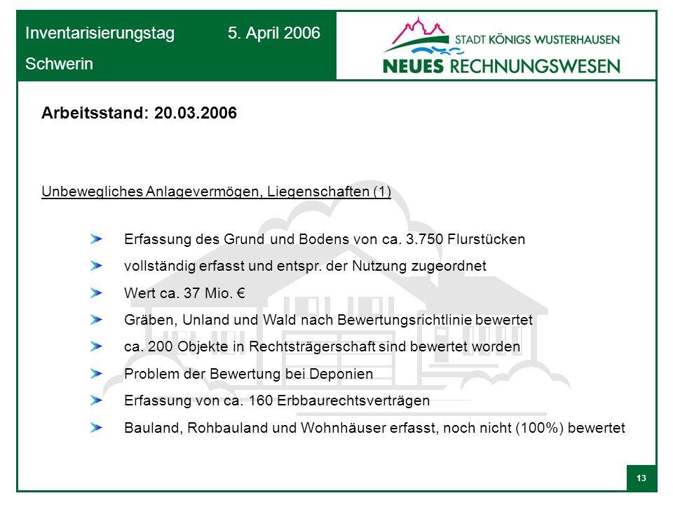 13 Inventarisierungstag 5. April 2006 Schwerin Arbeitsstand: 20.03.2006 Unbewegliches Anlagevermögen, Liegenschaften (1) Erfassung des Grund und Boden