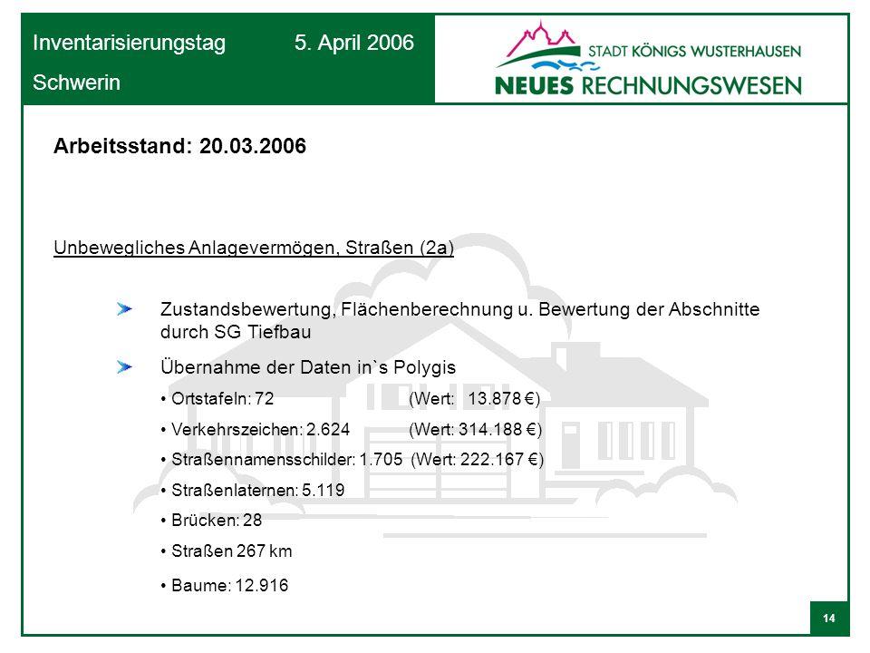 14 Inventarisierungstag 5. April 2006 Schwerin Unbewegliches Anlagevermögen, Straßen (2a) Zustandsbewertung, Flächenberechnung u. Bewertung der Abschn