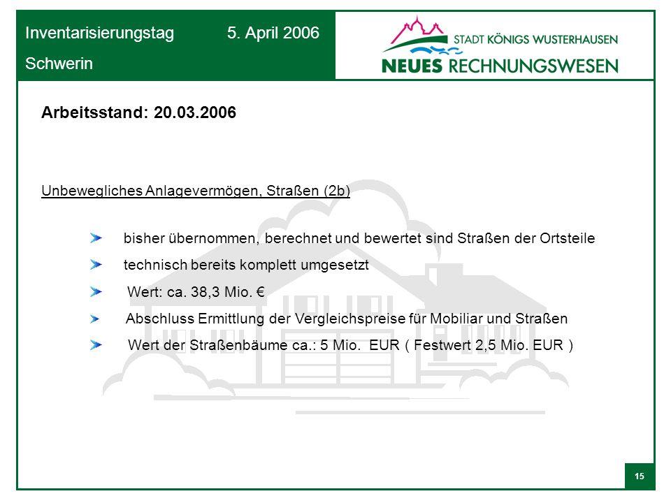 15 Inventarisierungstag 5. April 2006 Schwerin Unbewegliches Anlagevermögen, Straßen (2b) bisher übernommen, berechnet und bewertet sind Straßen der O