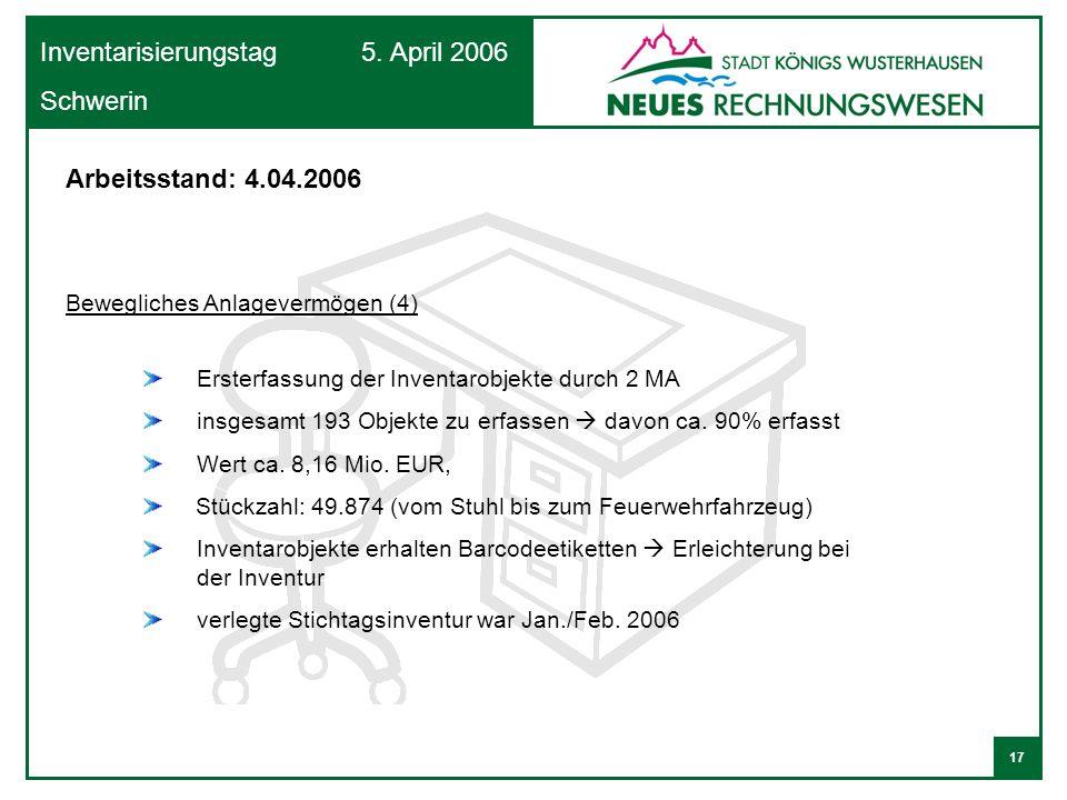 17 Inventarisierungstag 5. April 2006 Schwerin Bewegliches Anlagevermögen (4) Ersterfassung der Inventarobjekte durch 2 MA insgesamt 193 Objekte zu er