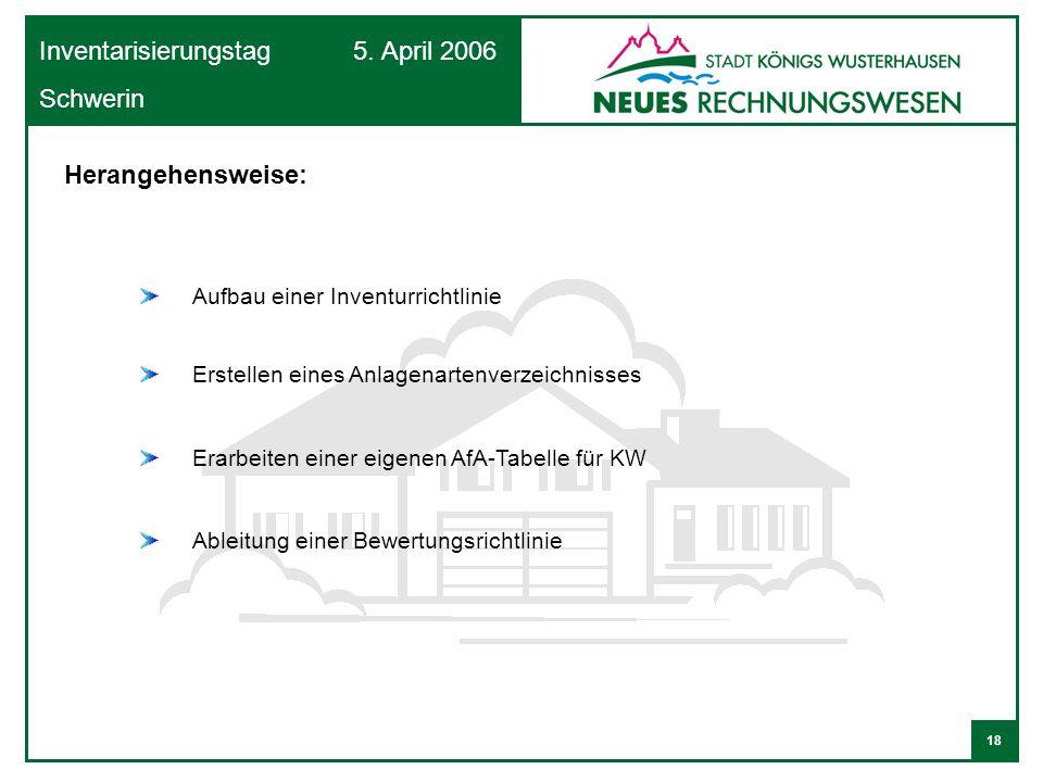 18 Inventarisierungstag 5. April 2006 Schwerin Aufbau einer Inventurrichtlinie Erstellen eines Anlagenartenverzeichnisses Erarbeiten einer eigenen AfA