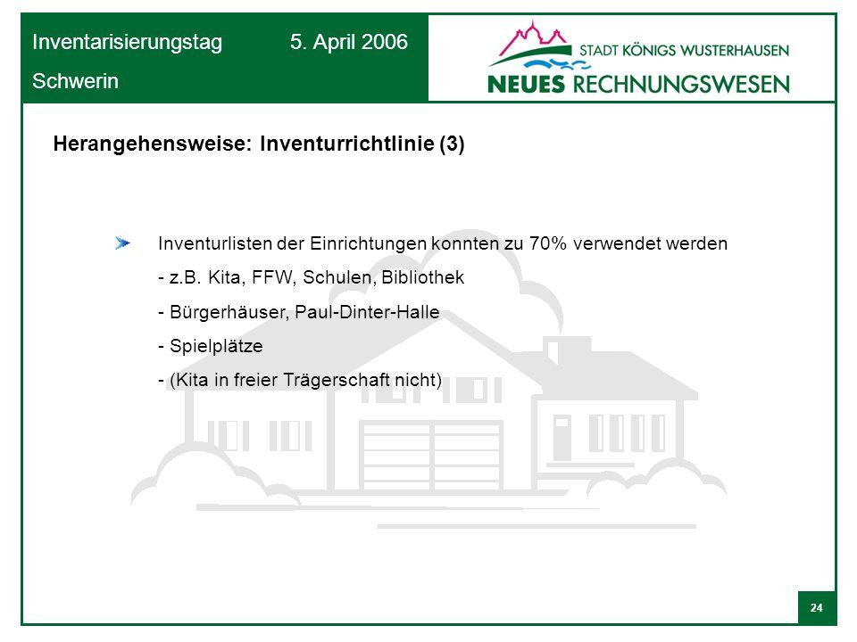 24 Inventarisierungstag 5. April 2006 Schwerin Inventurlisten der Einrichtungen konnten zu 70% verwendet werden - z.B. Kita, FFW, Schulen, Bibliothek