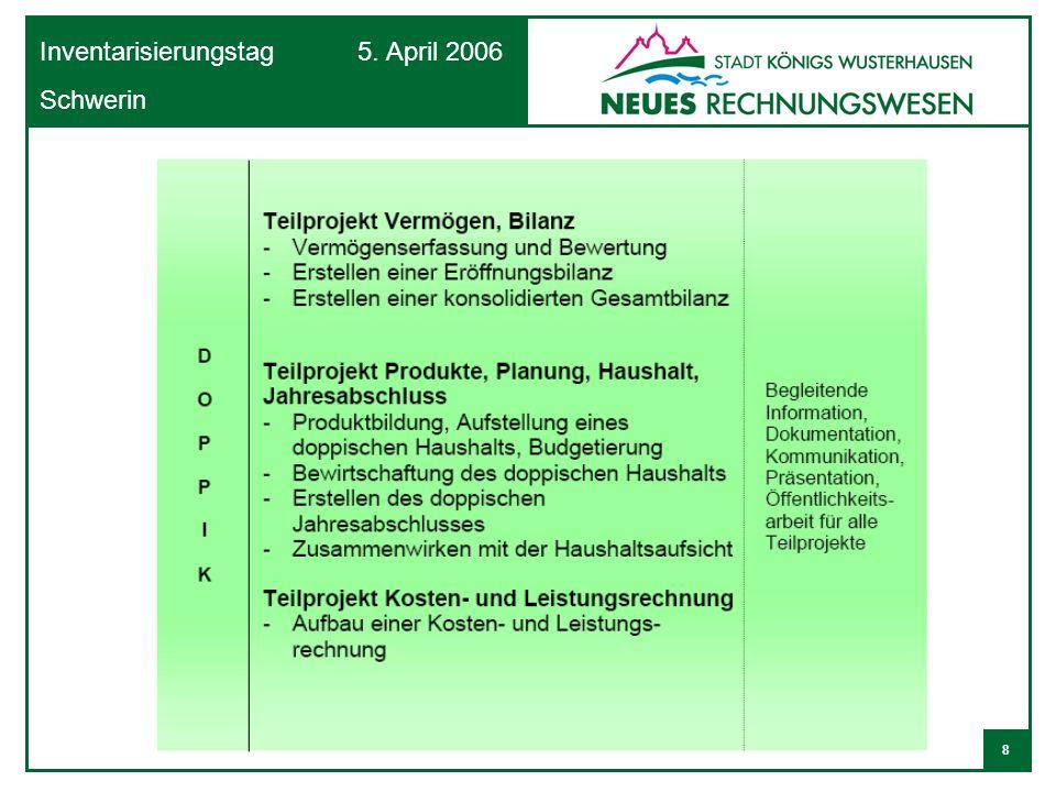 19 Inventarisierungstag 5.April 2006 Schwerin Bildung von Gruppenwerten; - z.B.