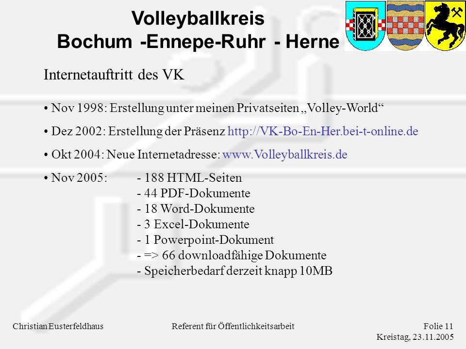 Volleyballkreis Bochum -Ennepe-Ruhr - Herne Christian EusterfeldhausFolie 11 Kreistag, 23.11.2005 Referent für Öffentlichkeitsarbeit Internetauftritt des VK Nov 1998: Erstellung unter meinen Privatseiten Volley-World Dez 2002: Erstellung der Präsenz http://VK-Bo-En-Her.bei-t-online.de Okt 2004: Neue Internetadresse: www.Volleyballkreis.de Nov 2005:- 188 HTML-Seiten - 44 PDF-Dokumente - 18 Word-Dokumente - 3 Excel-Dokumente - 1 Powerpoint-Dokument - => 66 downloadfähige Dokumente - Speicherbedarf derzeit knapp 10MB