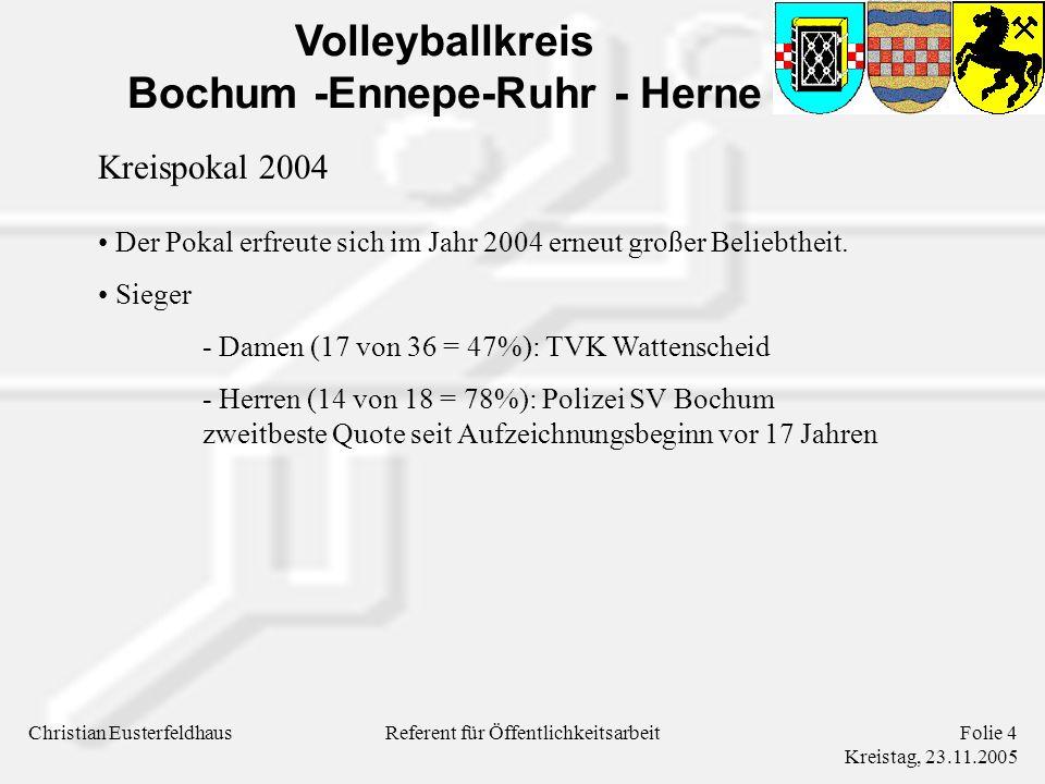 Volleyballkreis Bochum -Ennepe-Ruhr - Herne Christian EusterfeldhausFolie 4 Kreistag, 23.11.2005 Referent für Öffentlichkeitsarbeit Kreispokal 2004 Der Pokal erfreute sich im Jahr 2004 erneut großer Beliebtheit.