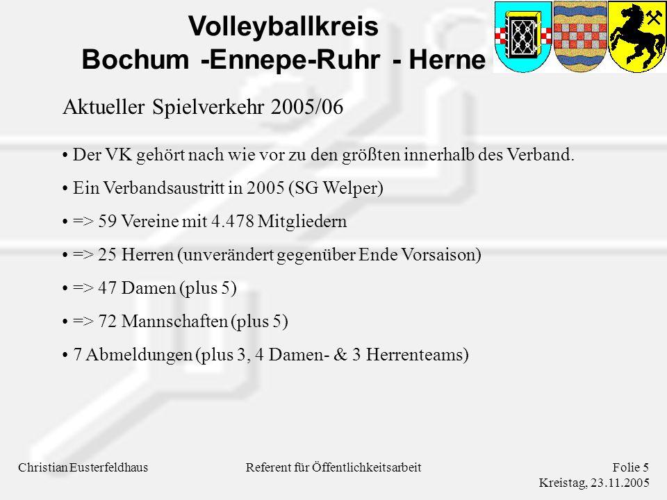 Volleyballkreis Bochum -Ennepe-Ruhr - Herne Christian EusterfeldhausFolie 5 Kreistag, 23.11.2005 Referent für Öffentlichkeitsarbeit Aktueller Spielver