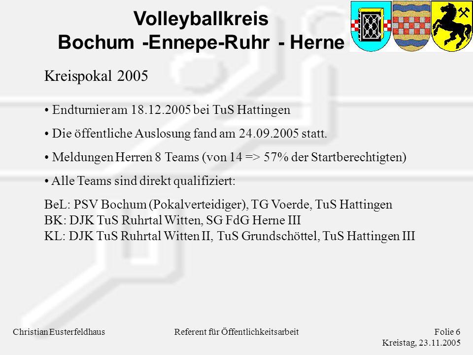 Volleyballkreis Bochum -Ennepe-Ruhr - Herne Christian EusterfeldhausFolie 6 Kreistag, 23.11.2005 Referent für Öffentlichkeitsarbeit Kreispokal 2005 Endturnier am 18.12.2005 bei TuS Hattingen Die öffentliche Auslosung fand am 24.09.2005 statt.