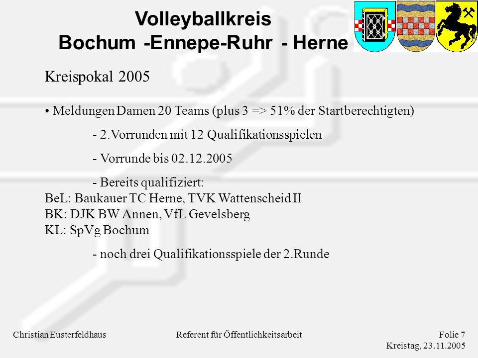 Volleyballkreis Bochum -Ennepe-Ruhr - Herne Christian EusterfeldhausFolie 7 Kreistag, 23.11.2005 Referent für Öffentlichkeitsarbeit Kreispokal 2005 Meldungen Damen 20 Teams (plus 3 => 51% der Startberechtigten) - 2.Vorrunden mit 12 Qualifikationsspielen - Vorrunde bis 02.12.2005 - Bereits qualifiziert: BeL: Baukauer TC Herne, TVK Wattenscheid II BK: DJK BW Annen, VfL Gevelsberg KL: SpVg Bochum - noch drei Qualifikationsspiele der 2.Runde