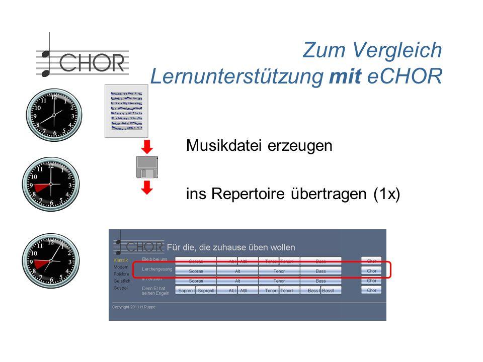 Zum Vergleich Lernunterstützung ohne eCHOR Musikdatei erzeugen Stimmauszüge erzeugen CD(s) erstellen CDs verteilen