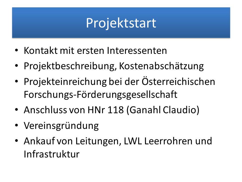 Projektstart Kontakt mit ersten Interessenten Projektbeschreibung, Kostenabschätzung Projekteinreichung bei der Österreichischen Forschungs-Förderungs