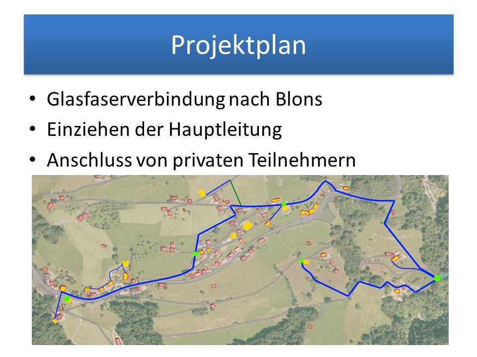 Projektplan Glasfaserverbindung nach Blons Einziehen der Hauptleitung Anschluss von privaten Teilnehmern