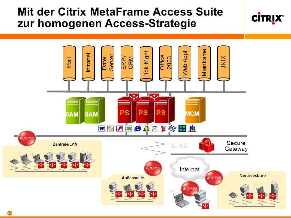 11 Dok. Mgnt. Internet Intranet Datei- Server ERP / CRM Office 2003 Web Appl. Mainframe UNIX Mail PS SAM MCM Secure Gateway Zentrale/LAN Vertriebsbüro