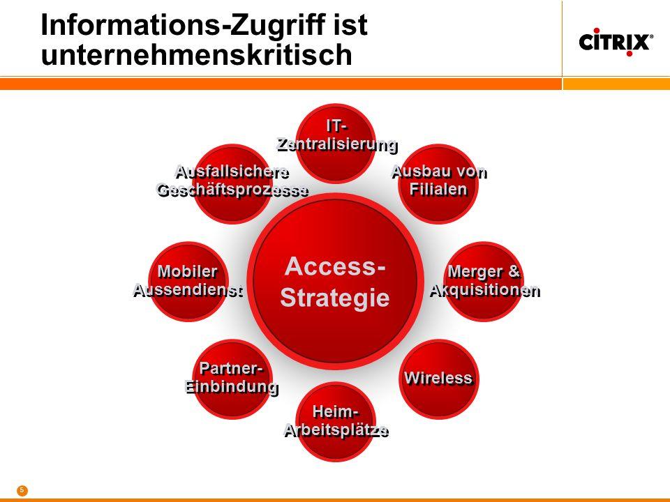 5 Access- Strategie Informations-Zugriff ist unternehmenskritisch IT- Zentralisierung Ausbau von Filialen Merger & Akquisitionen Wireless Heim- Arbeit