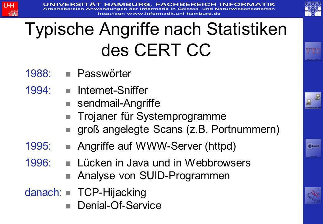 Typische Angriffe nach Statistiken des CERT CC 1988: Passwörter 1994: Internet-Sniffer sendmail-Angriffe Trojaner für Systemprogramme groß angelegte S