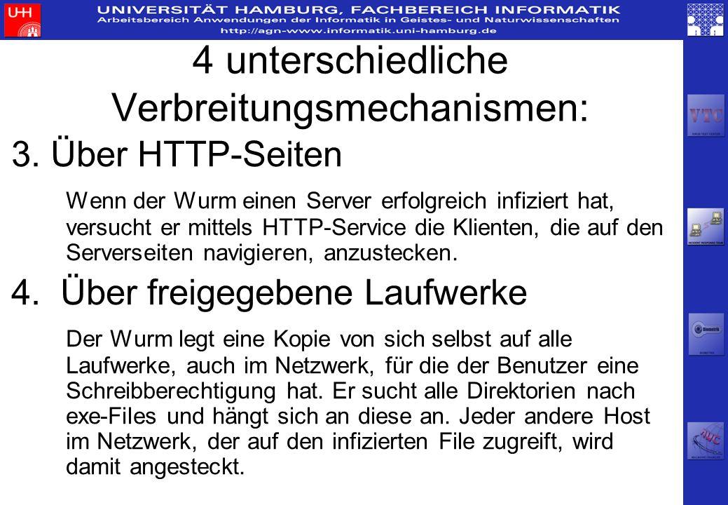 3. Über HTTP-Seiten Wenn der Wurm einen Server erfolgreich infiziert hat, versucht er mittels HTTP-Service die Klienten, die auf den Serverseiten navi