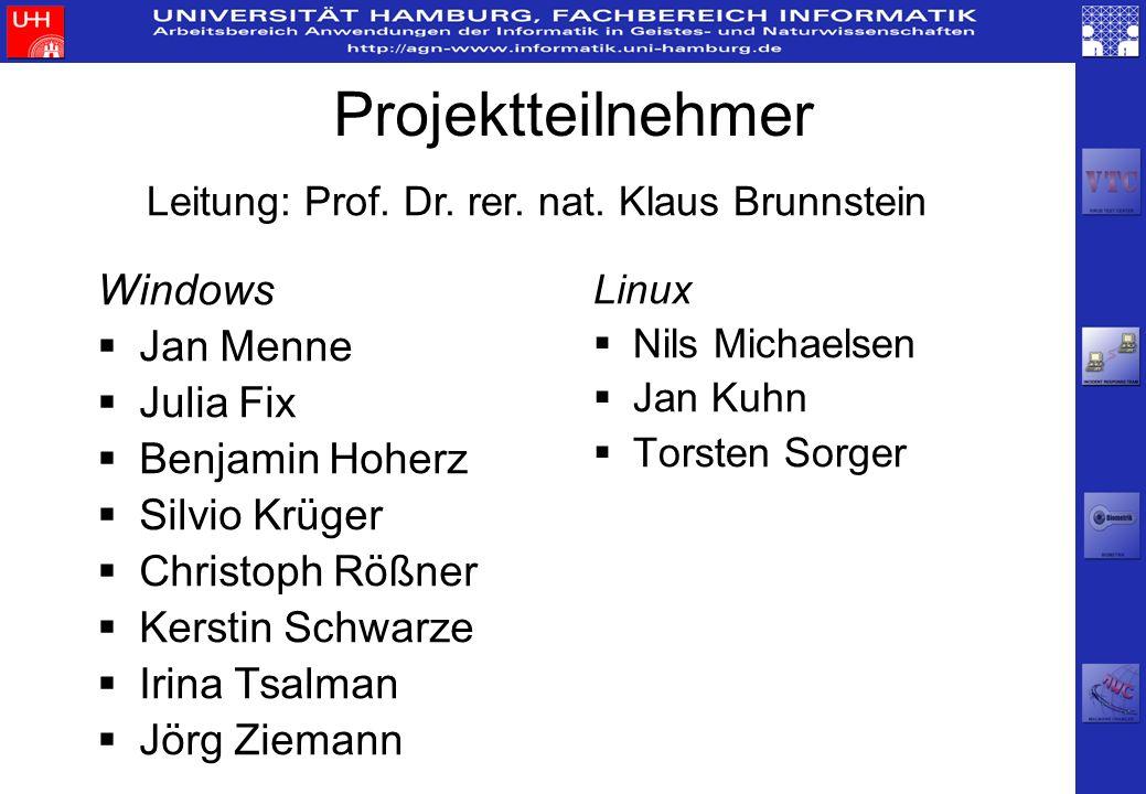 Projektteilnehmer Windows Jan Menne Julia Fix Benjamin Hoherz Silvio Krüger Christoph Rößner Kerstin Schwarze Irina Tsalman Jörg Ziemann Linux Nils Mi
