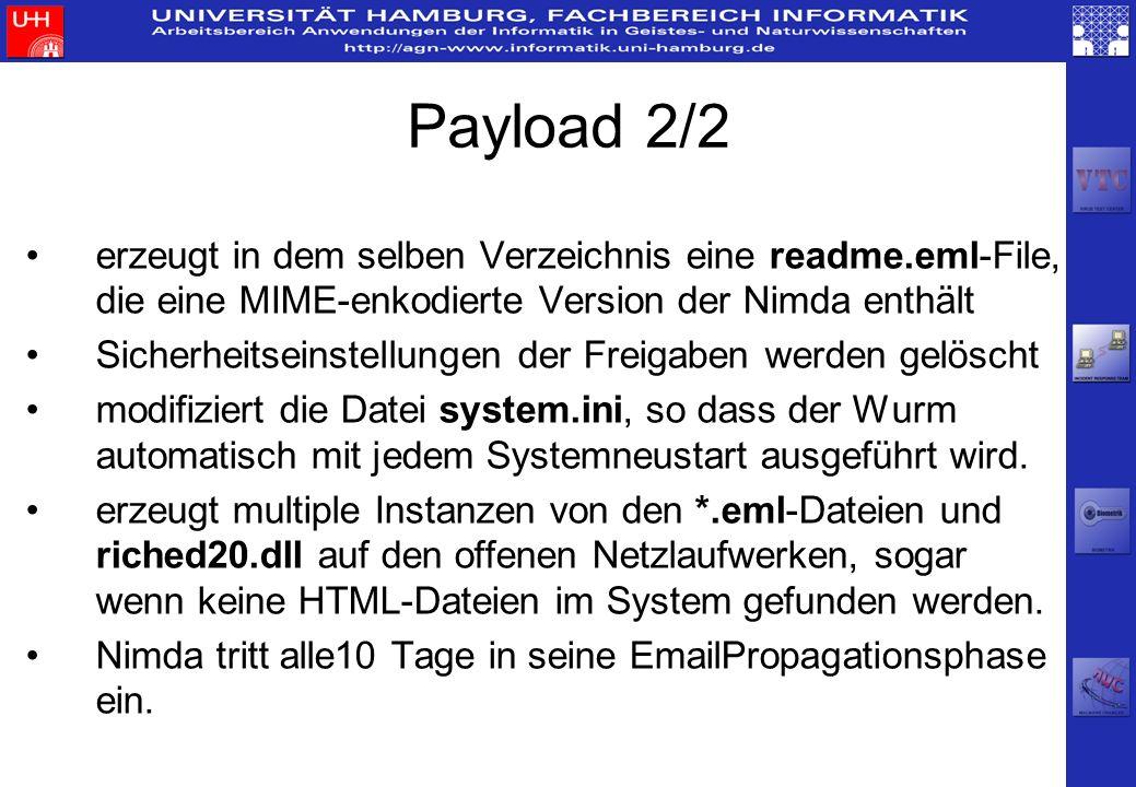 Payload 2/2 erzeugt in dem selben Verzeichnis eine readme.eml-File, die eine MIME-enkodierte Version der Nimda enthält Sicherheitseinstellungen der Fr