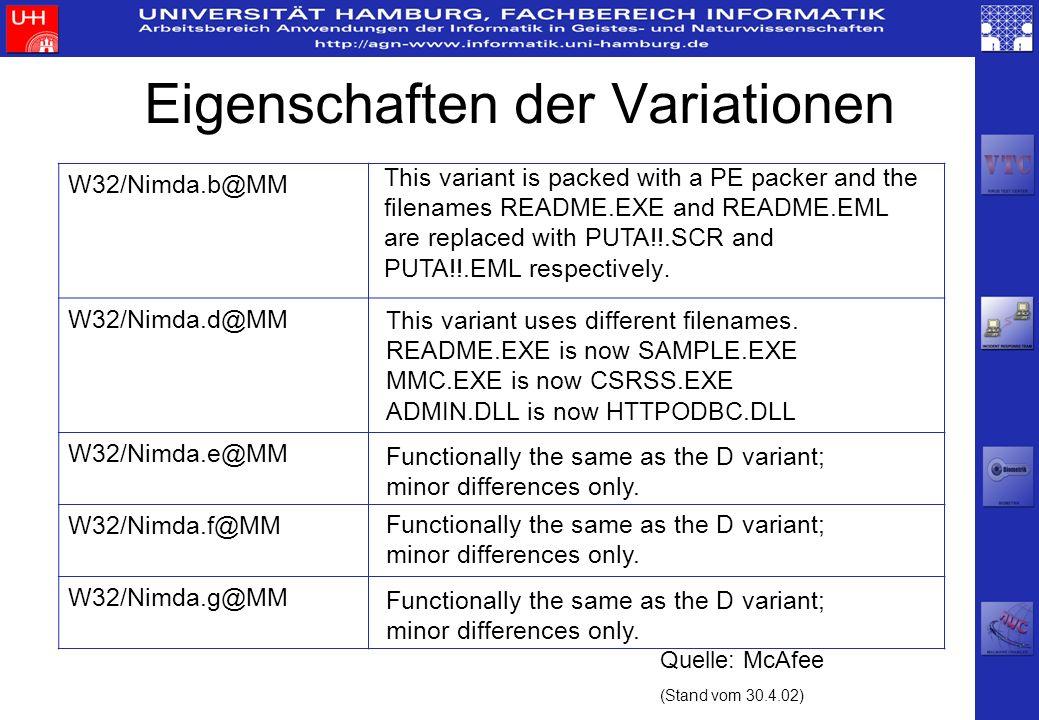 Eigenschaften der Variationen W32/Nimda.b@MM W32/Nimda.d@MM W32/Nimda.e@MM W32/Nimda.f@MM W32/Nimda.g@MM Quelle: McAfee (Stand vom 30.4.02) This varia