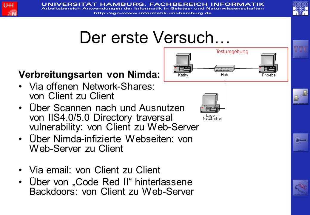 Der erste Versuch… Verbreitungsarten von Nimda: Via offenen Network-Shares: von Client zu Client Über Scannen nach und Ausnutzen von IIS4.0/5.0 Direct