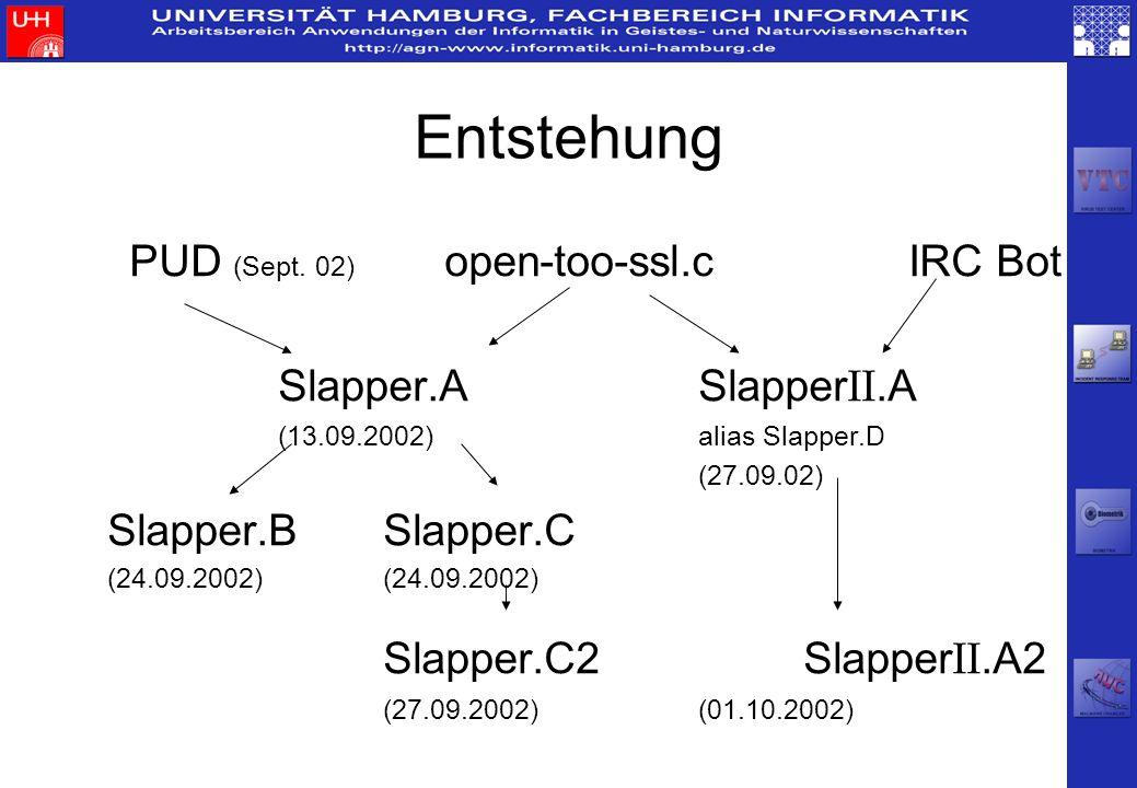 Entstehung PUD (Sept. 02) open-too-ssl.cIRC Bot Slapper.ASlapper II.A (13.09.2002)alias Slapper.D (27.09.02) Slapper.BSlapper.C(24.09.2002) Slapper.C2