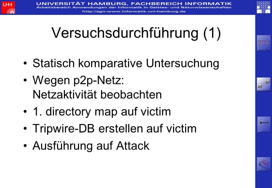 Versuchsdurchführung (1) Statisch komparative Untersuchung Wegen p2p-Netz: Netzaktivität beobachten 1. directory map auf victim Tripwire-DB erstellen