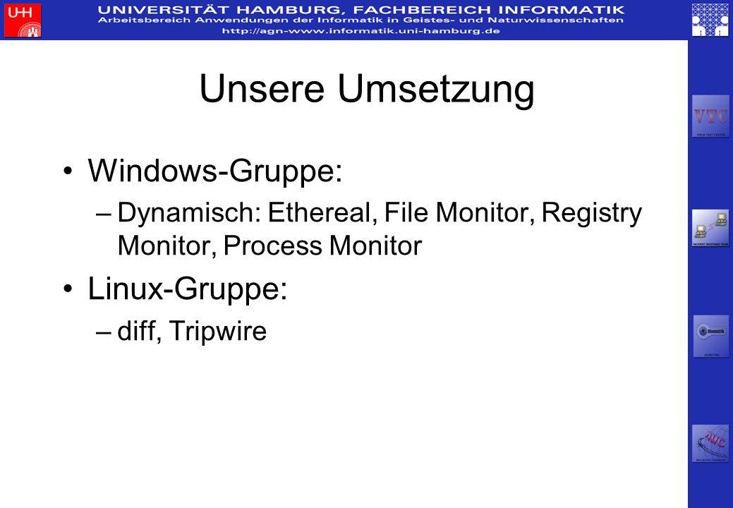 Nimda Risk Exploit Incident Detection Analysis Response Schwächen von MIME, IIS, … Nimda-Wurm am 18.09.2001 im Labor Removal Tools, Patches, Neuinstallation.