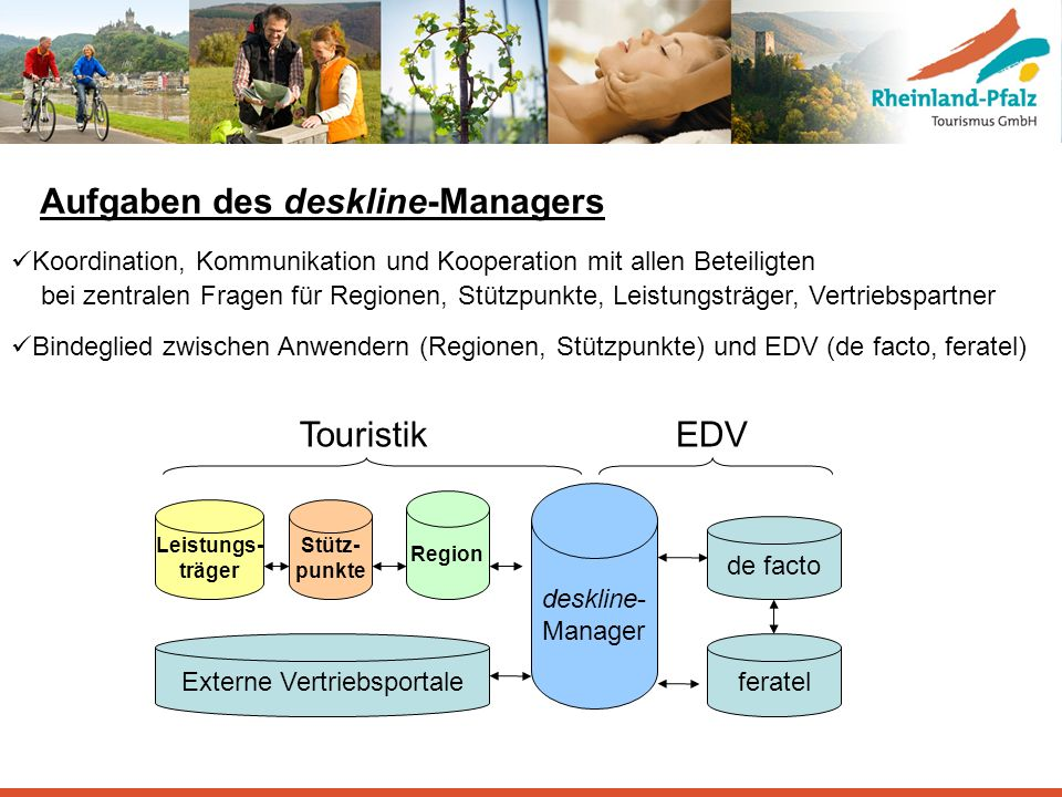 Aufgaben des deskline-Managers Koordination, Kommunikation und Kooperation mit allen Beteiligten bei zentralen Fragen für Regionen, Stützpunkte, Leist