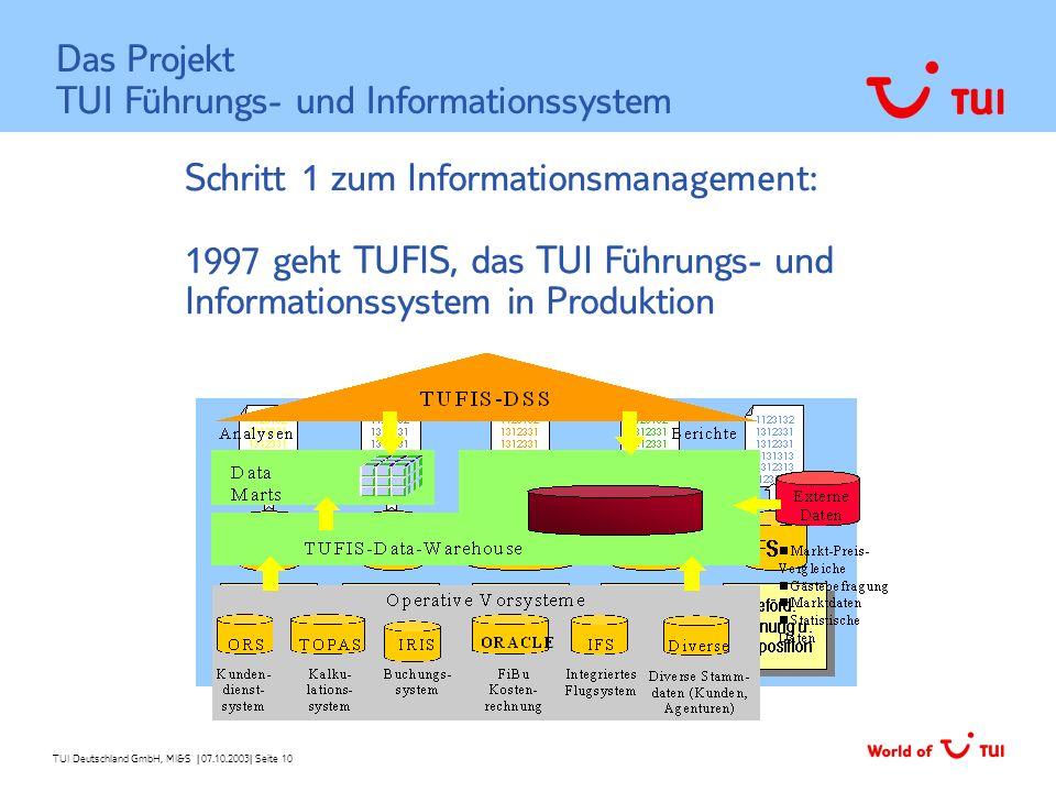 TUI Deutschland GmbH, MI&S   07.10.2003  Seite 10 Das Projekt TUI Führungs- und Informationssystem Schritt 1 zum Informationsmanagement: 1997 geht TUF
