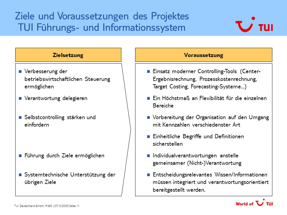 TUI Deutschland GmbH, MI&S   07.10.2003  Seite 11 Zielsetzung Verbesserung der betriebswirtschaftlichen Steuerung ermöglichen Verantwortung delegieren