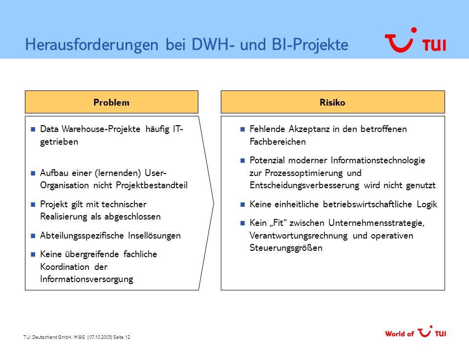 TUI Deutschland GmbH, MI&S   07.10.2003  Seite 12 Problem Data Warehouse-Projekte häufig IT- getrieben Aufbau einer (lernenden) User- Organisation nic