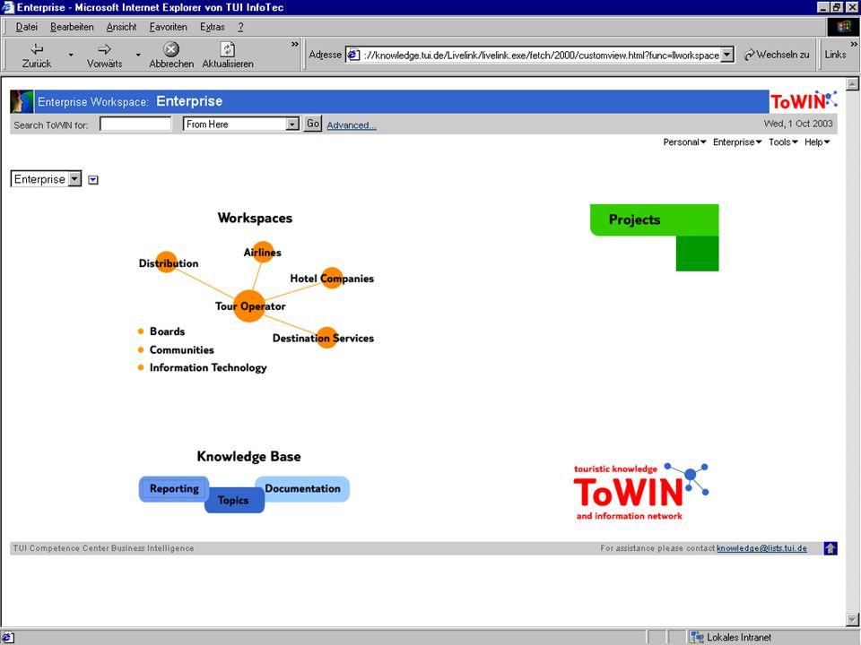 TUI Deutschland GmbH, MI&S   07.10.2003  Seite 17